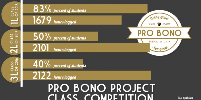 Graphic of Pro Bono Project Class Competition